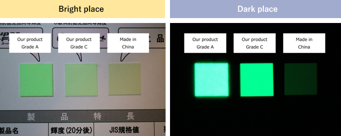 A comparison of a cross section of phosphorescent sticker
